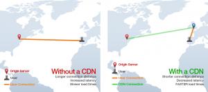 cdn-region-specific