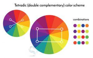 culori complementare tetradic