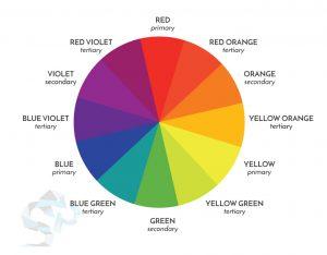 roata culori design romania